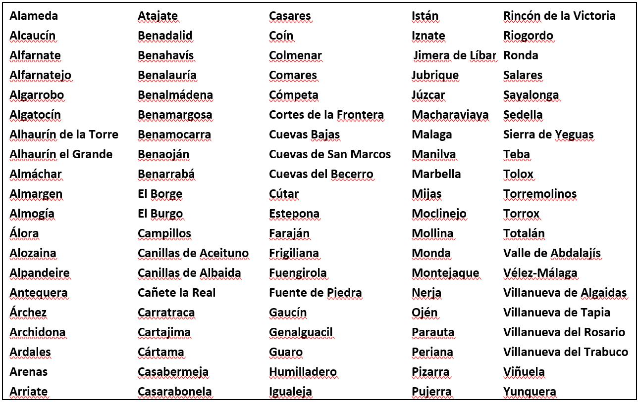 municipios málaga