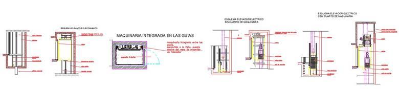 ingenieria de ascensores
