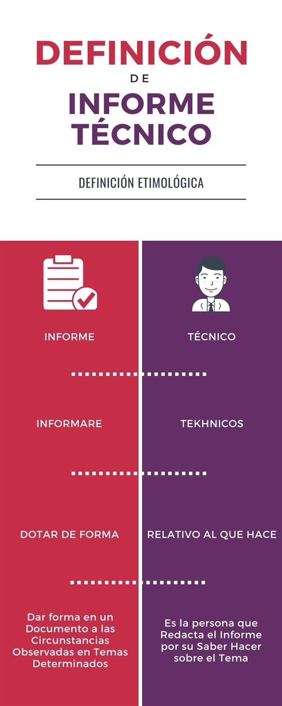 definicion informe tecnico